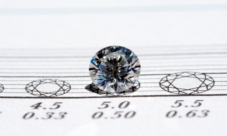 Diamond carat scale